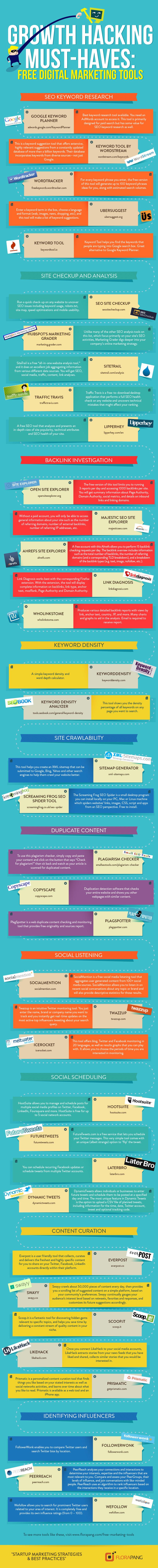 Infographic - Các công cụ mà SEOer không thể thiếu