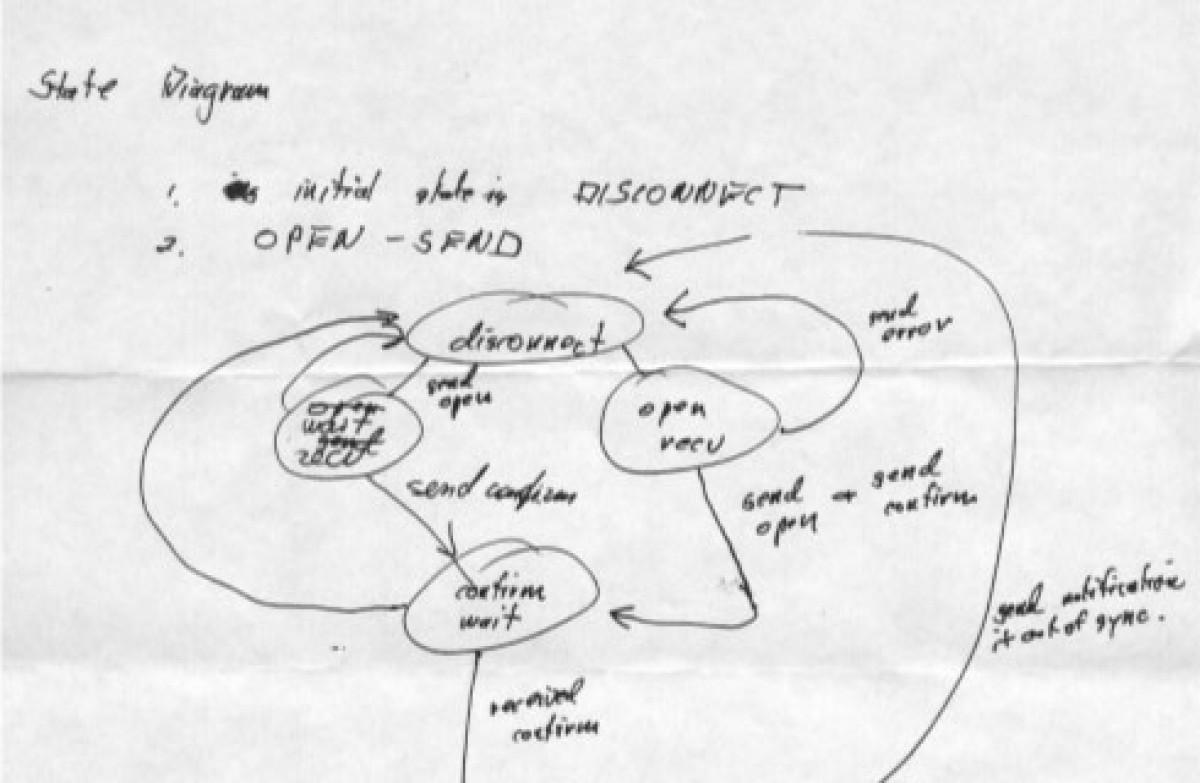 Một tờ khăn ăn đề cập đến BGP với nội dung được do Yakov Rekhter vẽ lại