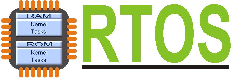 RTOS là gì?