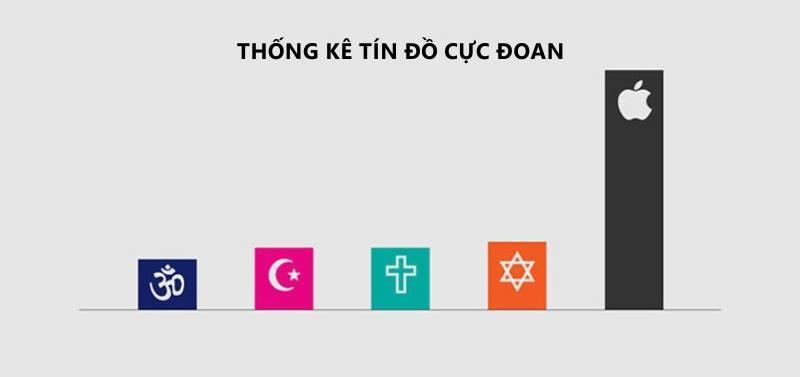 TrungThành's Blog