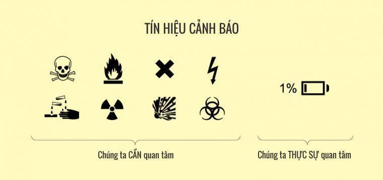 Bạn có quan tâm đến các biểu tượng cảnh báo?