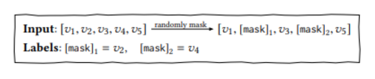 An example mask of an items sequence vector