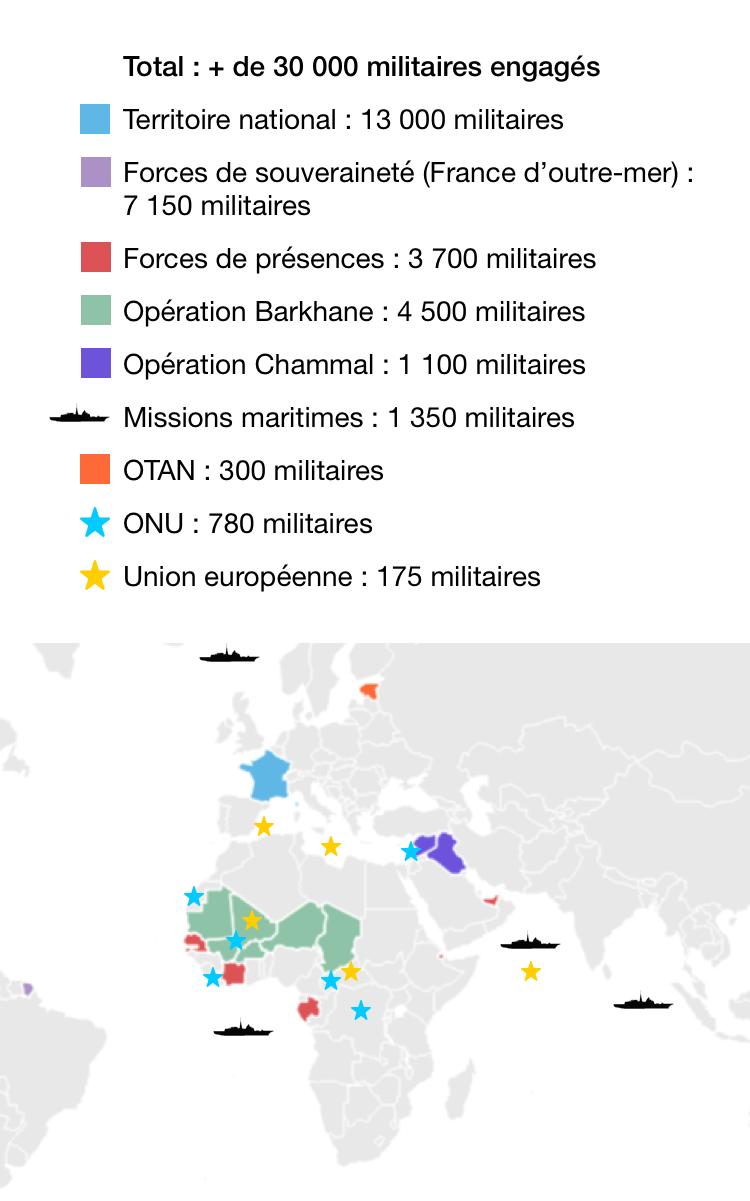 Déploiements opérationnels des forces armées françaises