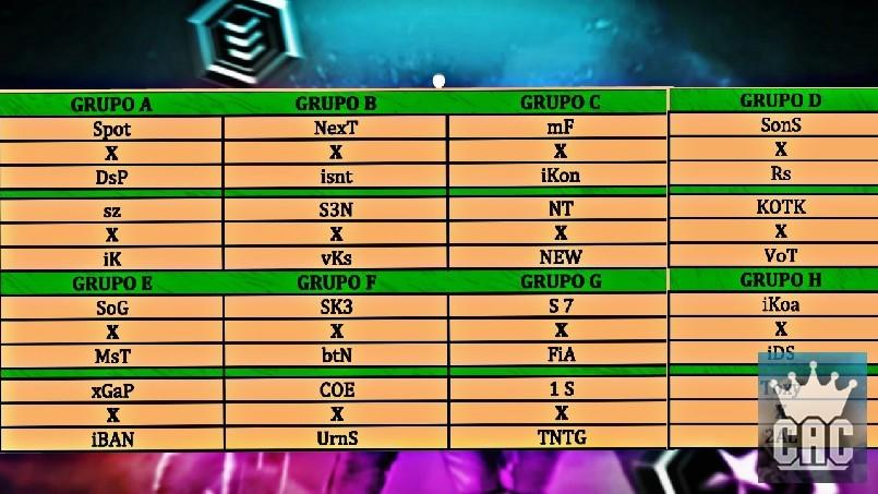 CAC  - Tabela do campeonato
