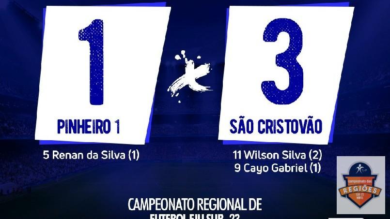 Campeonato Das Regiões Do Bloco Norte - resultado do 1 jogo