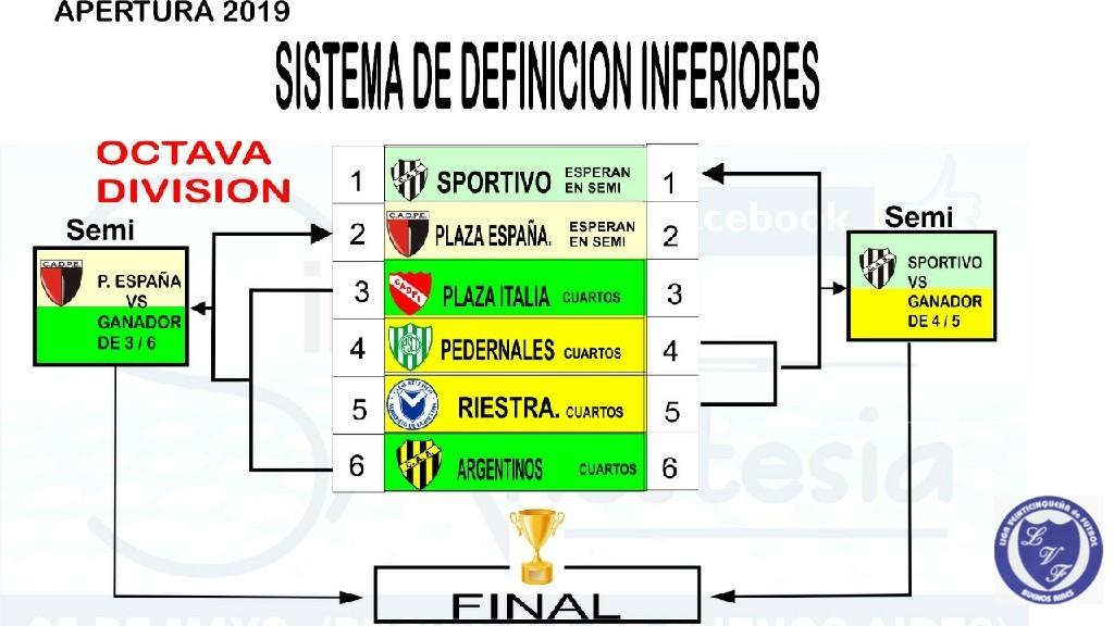 LIGA VEINTICINQUEÑA DE FUTBOL -