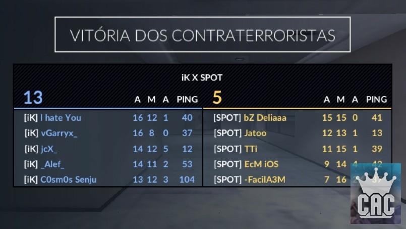 CAC  - Spot X iK