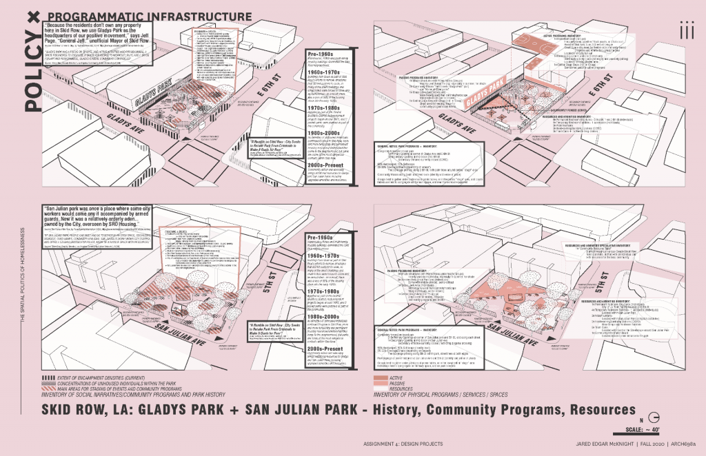 Drawing by Jared Edgar McKnight from Spatial Politics of Homelessness: Democratizing Civic Space project