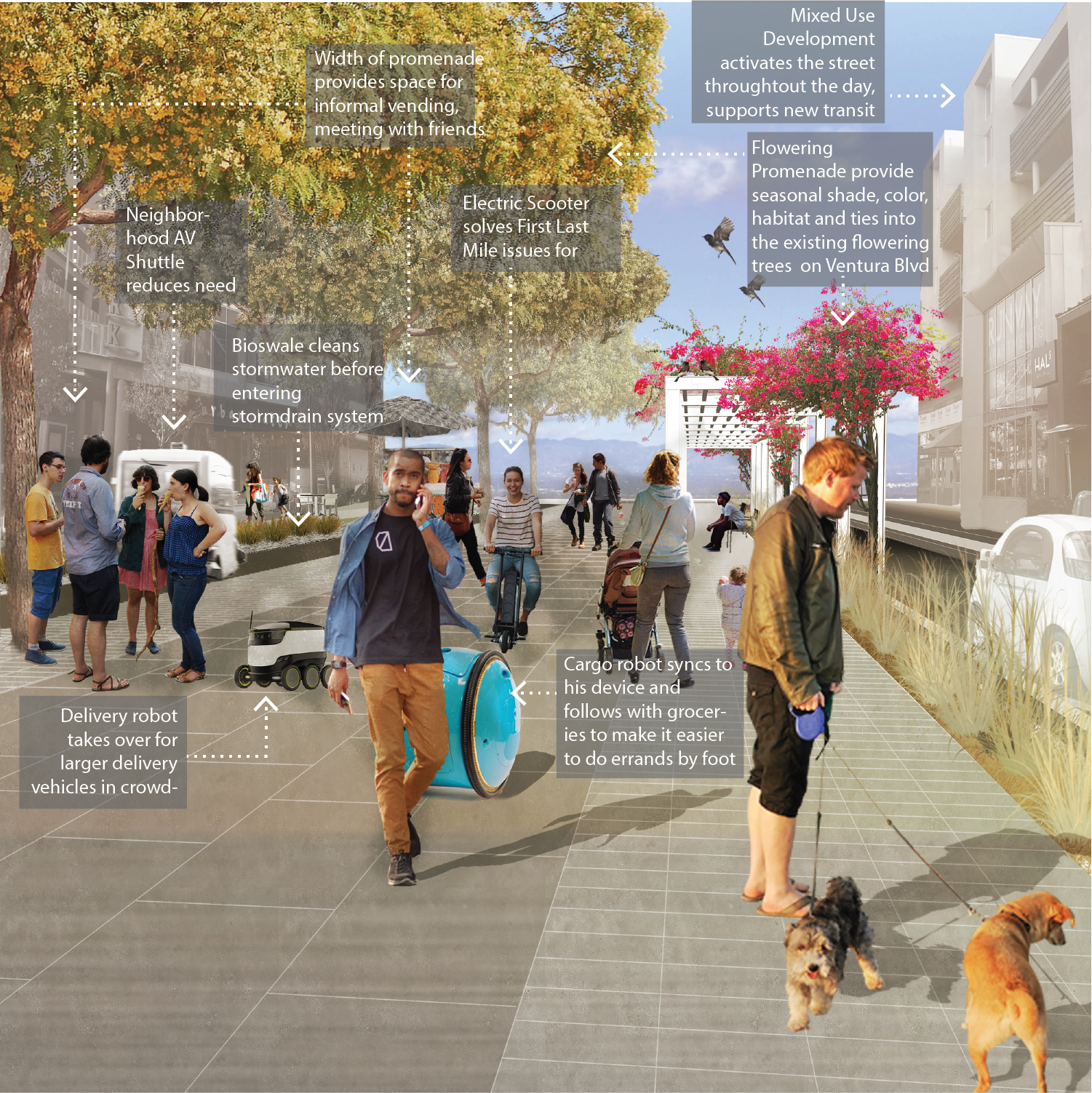 Redefining the Road: Van Nuys Boulevard 2057 Tiffany Swift