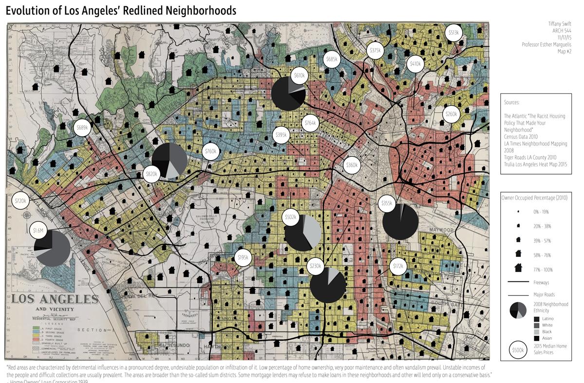 Evolution of Los Angeles' Redlined Neighborhoods