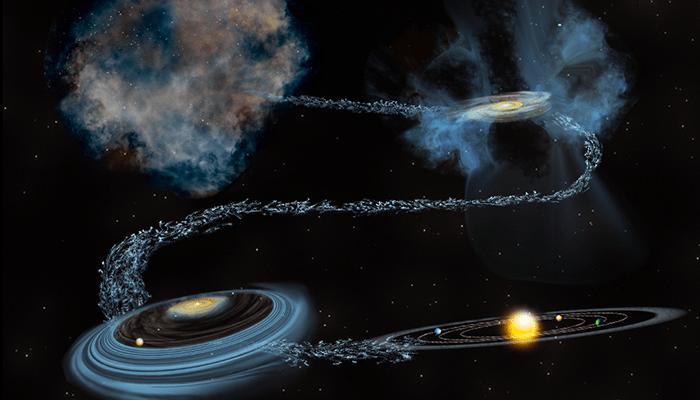 ¿6x1? #7: ¿Cómo se originan los Sistemas Solares? - 2