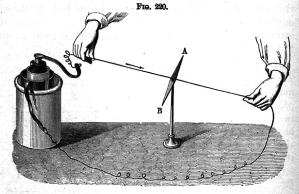 ¿Quién inventó la electricidad? - 4