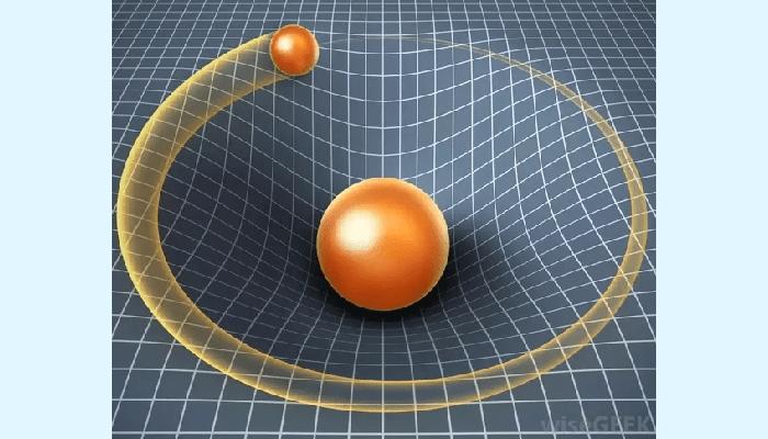 Teoría de Cuerdas - 2