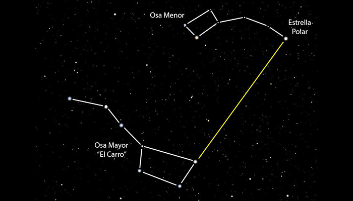 Cómo observar las constelaciones y planetas - 1