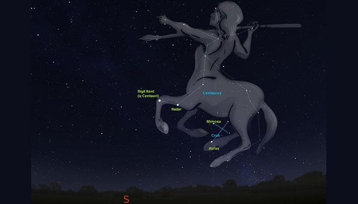 Cómo observar las constelaciones y planetas - 5