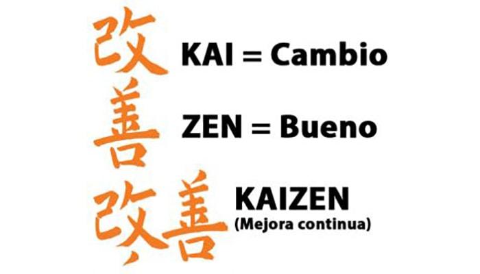 Qué es el Kaizen y como se aplica - 2