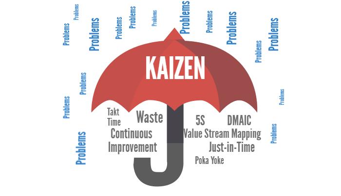 Qué es el Kaizen y como se aplica - 6