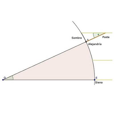 Como se calculó el diámetro de la tierra por primera vez - 2