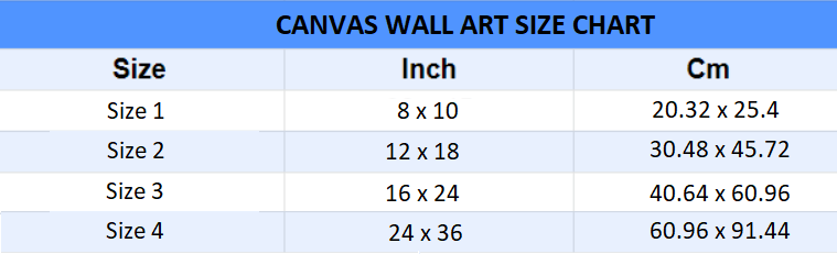 Size Chart Canvas Wall Art