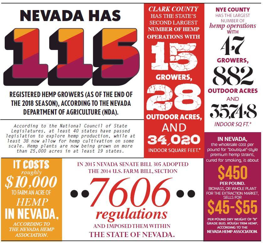 hemp-by-the-numbers-