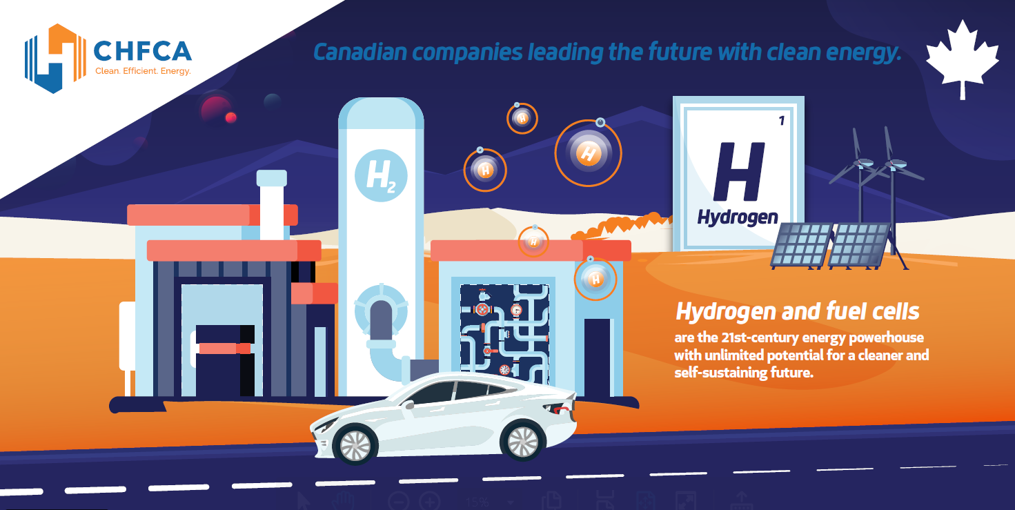 Canadian Hydrogen and Fuel Cell Association (CHFCA) – Product Image 1