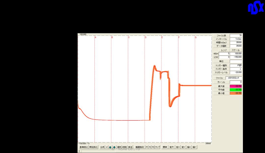 液体注入装置真空圧力波形