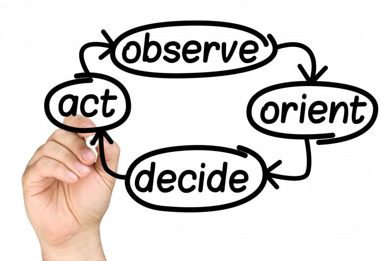 OODAサイクル理論に基づいた施策提案と実行