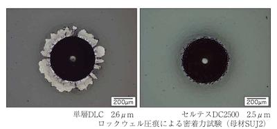 低温成膜で安定した密着力