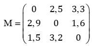 matriz de volume de negócios