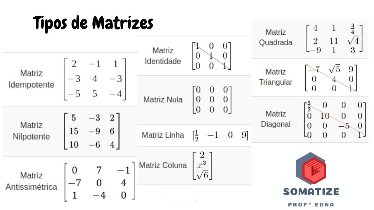tipos de matrizes