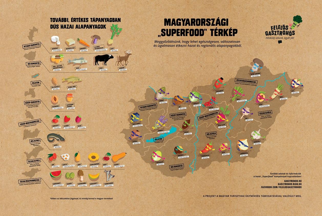 """Magyarországi """"superfood"""" térkép"""