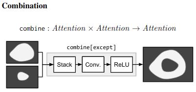 Combination module