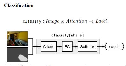 Classification Module