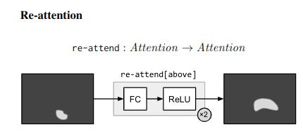 Reattention module