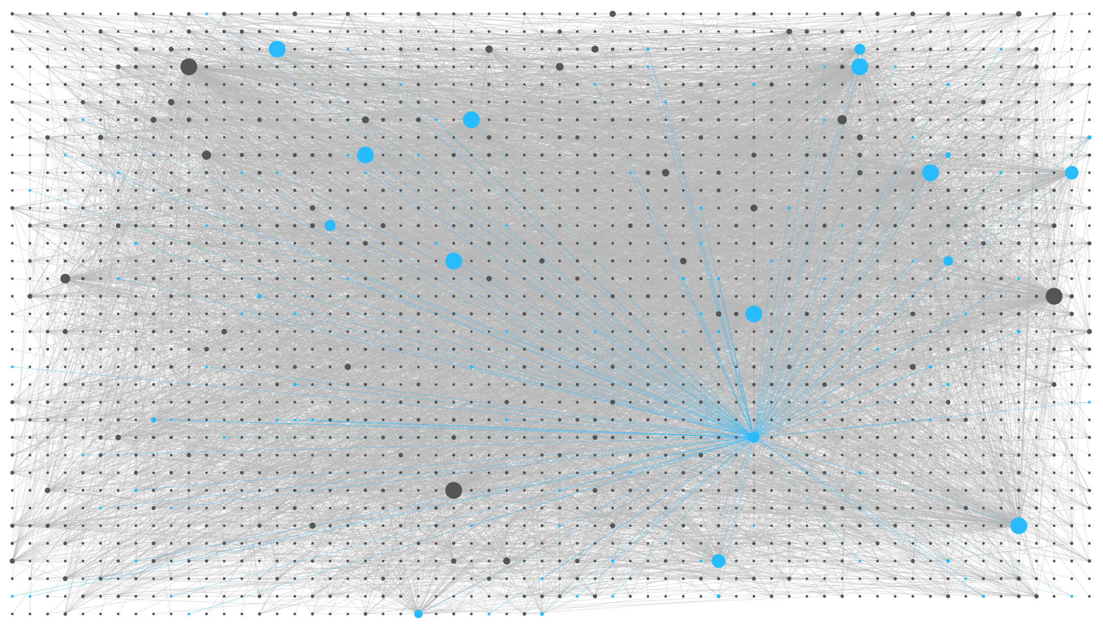 An image of the graph of my ideas in Roam Research.