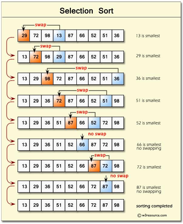 https://firebasestorage.googleapis.com/v0/b/fiveable-92889.appspot.com/o/images%2F-IdIi2s3bETb8.png?alt=media&token=669e8c8d-1404-43d5-83ad-2ba3528f1fc0