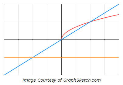 https://firebasestorage.googleapis.com/v0/b/fiveable-92889.appspot.com/o/images%2FScreenshot%20(686).png?alt=media&token=adedc196-0e28-4570-85f9-683f80f1b6f2