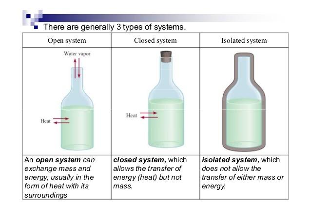 https://firebasestorage.googleapis.com/v0/b/fiveable-92889.appspot.com/o/images%2FbRMO4zBSLe7WUzv76aJ2_inorganic-chemistry-thermochemistry-3-638.jpg?alt=media&token=34ce2792-3c53-4970-829b-3d6699c89fbc