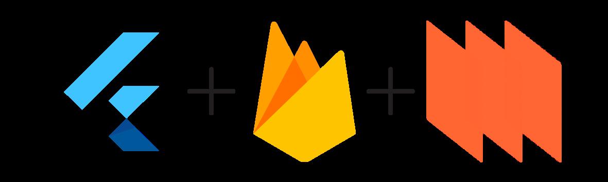 Flutter Flamelink Firebase CMS