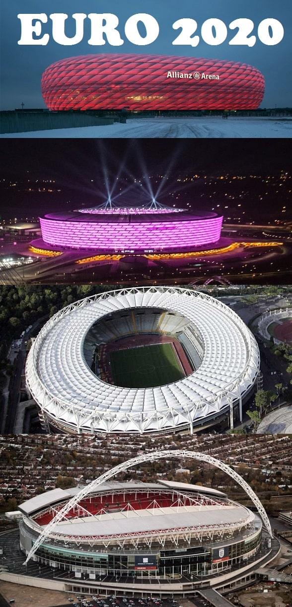 UEFA Euro 2020主场