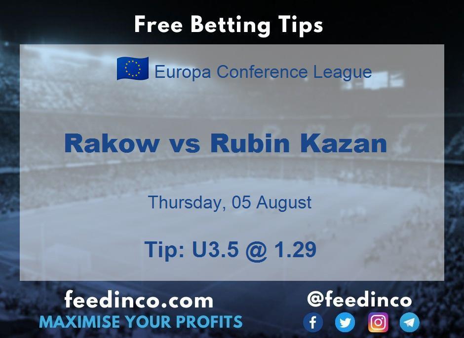Rakow vs Rubin Kazan Prediction