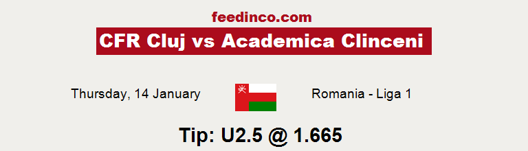 CFR Cluj v Academica Clinceni Prediction