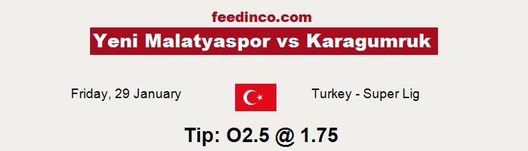 Yeni Malatyaspor v Karagumruk Prediction