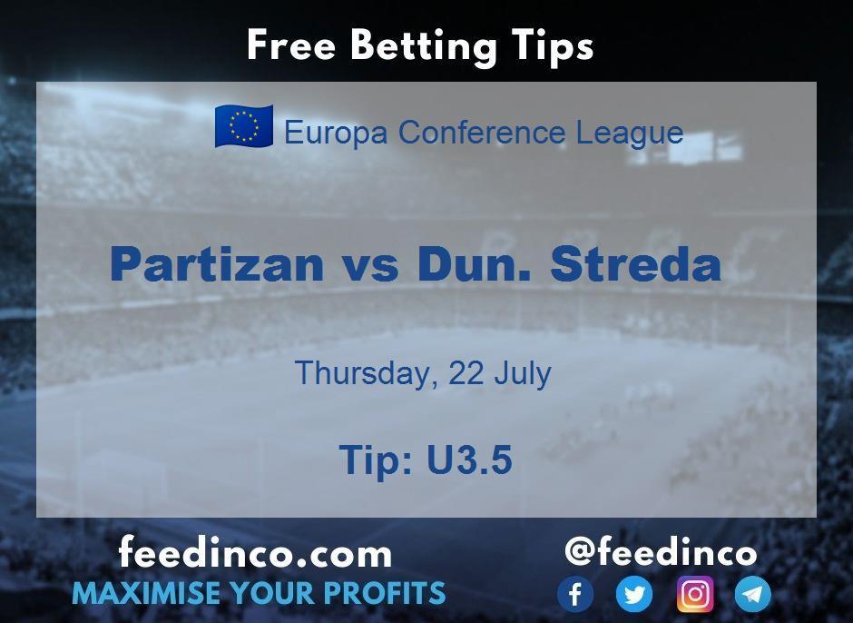 Partizan vs Dun. Streda Prediction