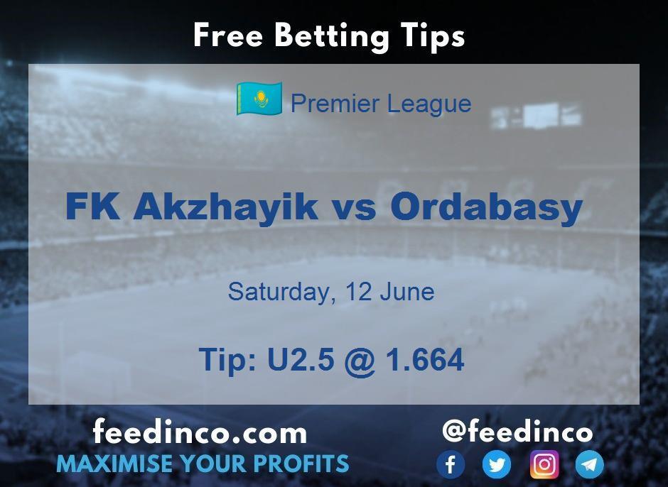 FK Akzhayik vs Ordabasy Prediction