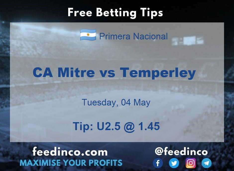 CA Mitre vs Temperley Prediction