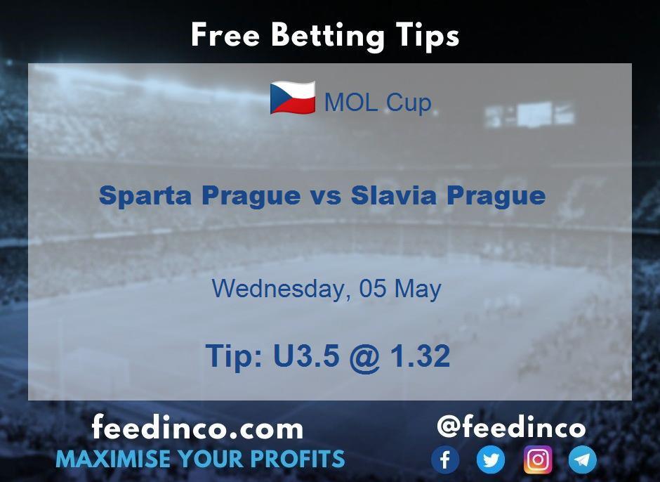 Sparta Prague vs Slavia Prague Prediction