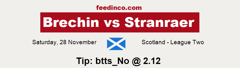 Brechin v Stranraer Prediction