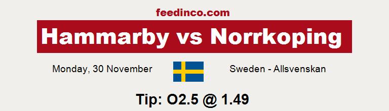 Hammarby v Norrkoping Prediction