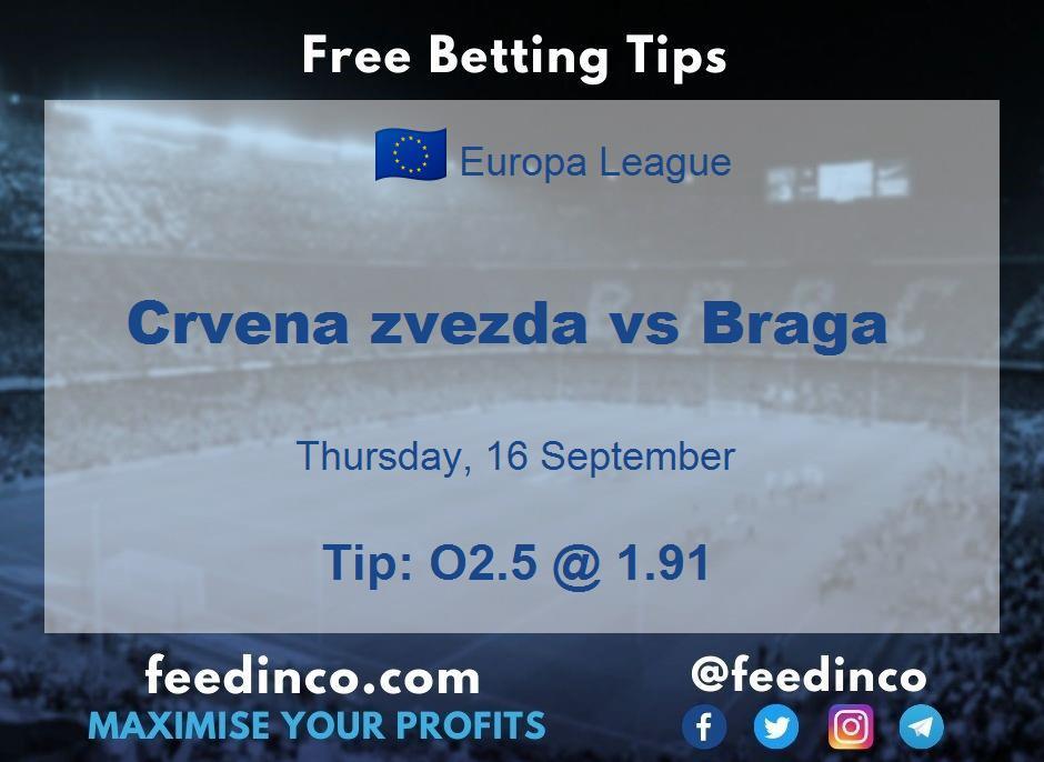Crvena zvezda vs Braga Prediction